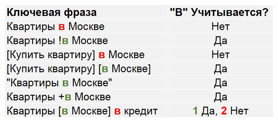 Стоп кредит москва