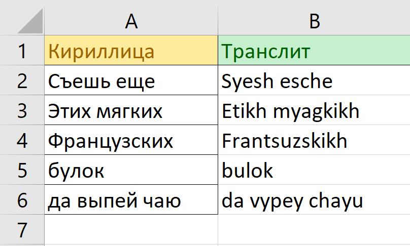 Пример результата транслитерации в Excel