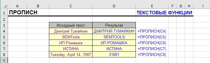 Функция ПРОПИСН - примеры